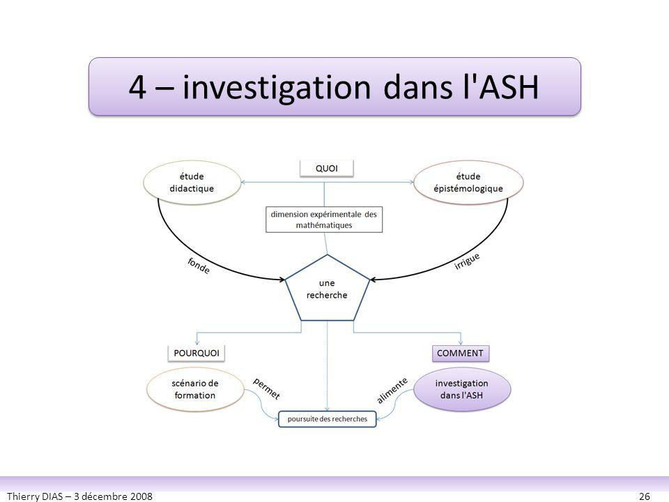 Thierry DIAS – 3 décembre 200826 4 – investigation dans l'ASH