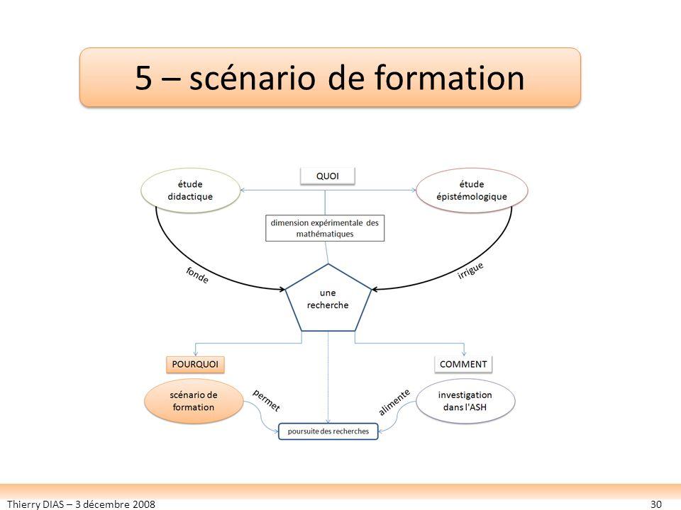 Thierry DIAS – 3 décembre 200830 5 – scénario de formation
