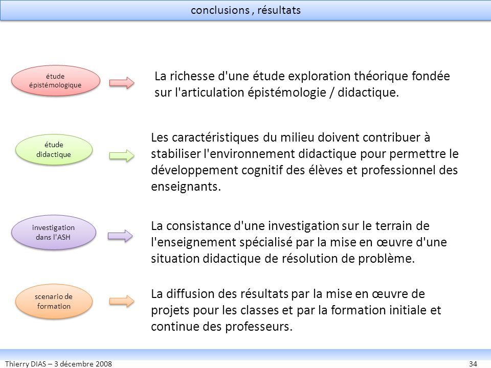 Thierry DIAS – 3 décembre 200834 conclusions, résultats La richesse d'une étude exploration théorique fondée sur l'articulation épistémologie / didact