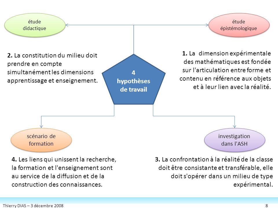 Thierry DIAS – 3 décembre 20088 étude didactique étude didactique étude épistémologique scénario de formation investigation dans l'ASH 4 hypothèses de