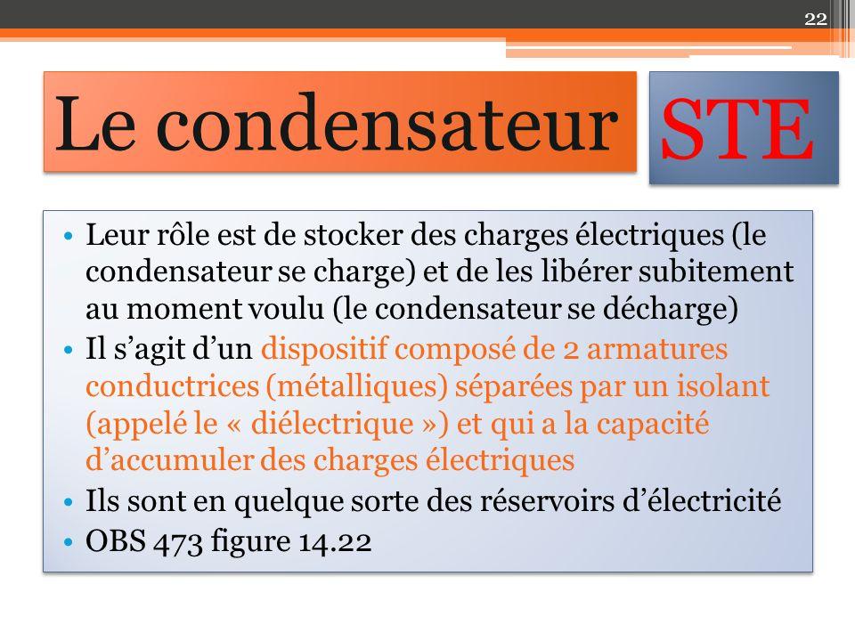 Leur rôle est de stocker des charges électriques (le condensateur se charge) et de les libérer subitement au moment voulu (le condensateur se décharge