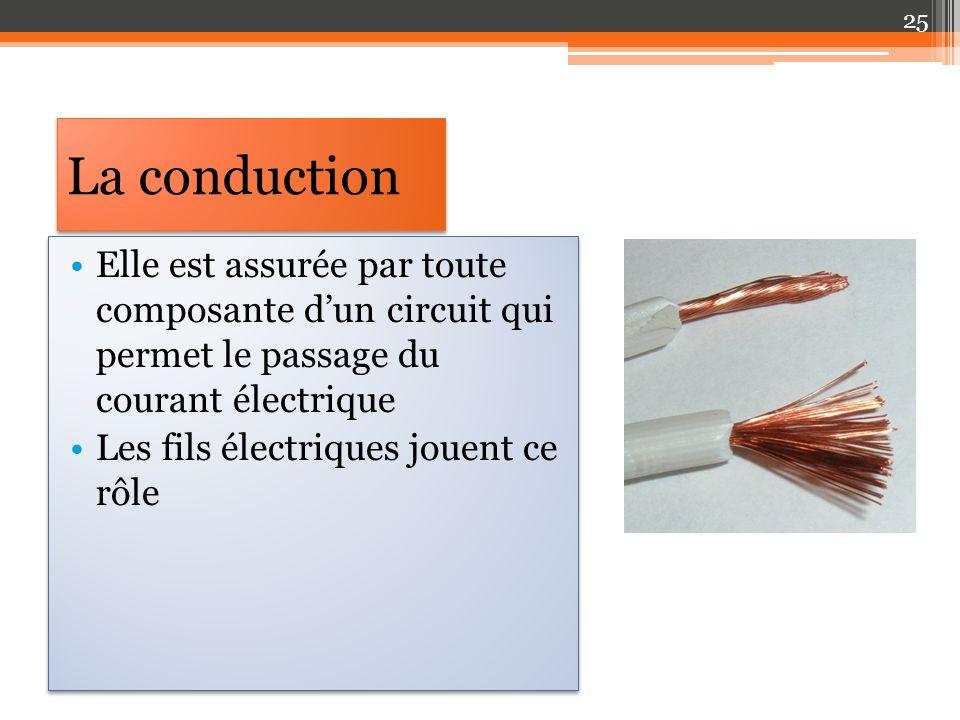 La conduction Elle est assurée par toute composante dun circuit qui permet le passage du courant électrique Les fils électriques jouent ce rôle Elle est assurée par toute composante dun circuit qui permet le passage du courant électrique Les fils électriques jouent ce rôle 25