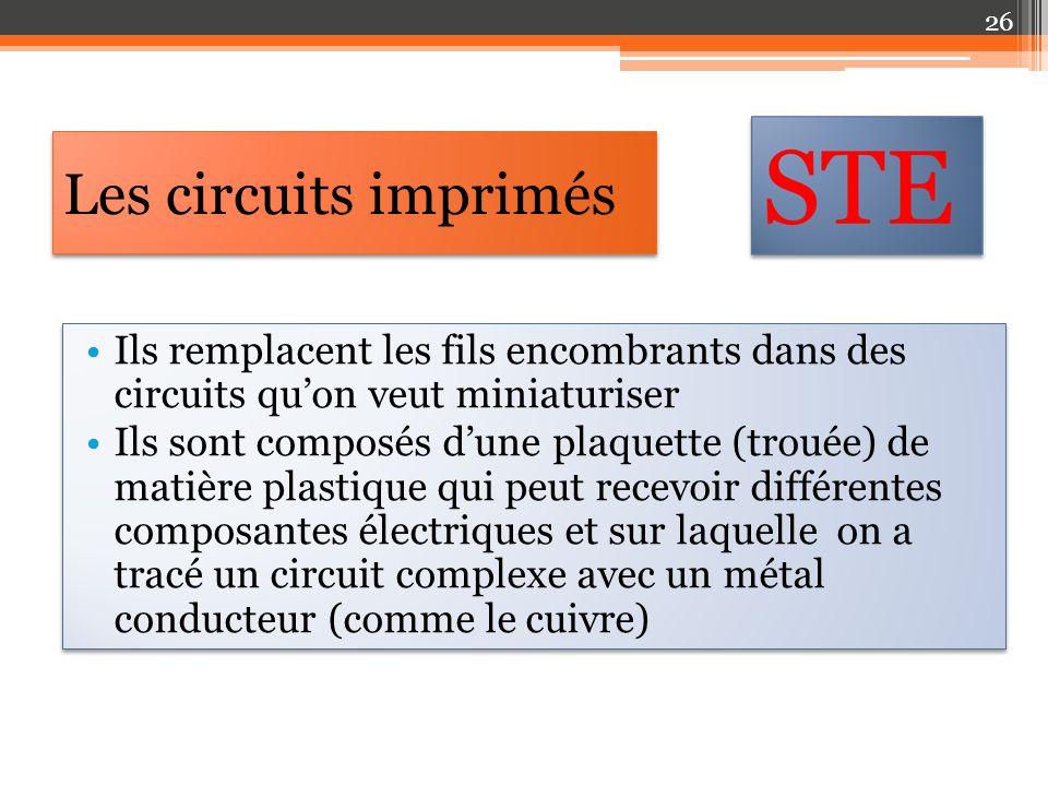 Les circuits imprimés Ils remplacent les fils encombrants dans des circuits quon veut miniaturiser Ils sont composés dune plaquette (trouée) de matière plastique qui peut recevoir différentes composantes électriques et sur laquelle on a tracé un circuit complexe avec un métal conducteur (comme le cuivre) Ils remplacent les fils encombrants dans des circuits quon veut miniaturiser Ils sont composés dune plaquette (trouée) de matière plastique qui peut recevoir différentes composantes électriques et sur laquelle on a tracé un circuit complexe avec un métal conducteur (comme le cuivre) 26