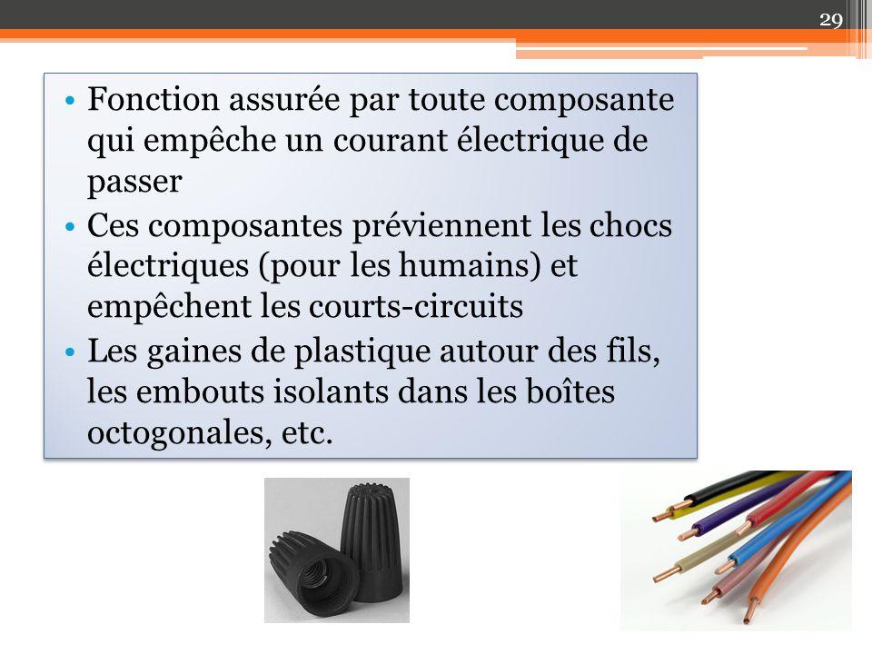 Fonction assurée par toute composante qui empêche un courant électrique de passer Ces composantes préviennent les chocs électriques (pour les humains) et empêchent les courts-circuits Les gaines de plastique autour des fils, les embouts isolants dans les boîtes octogonales, etc.