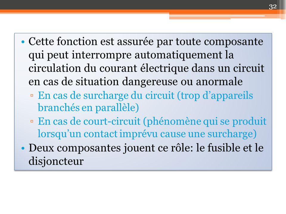 Cette fonction est assurée par toute composante qui peut interrompre automatiquement la circulation du courant électrique dans un circuit en cas de situation dangereuse ou anormale En cas de surcharge du circuit (trop dappareils branchés en parallèle) En cas de court-circuit (phénomène qui se produit lorsquun contact imprévu cause une surcharge) Deux composantes jouent ce rôle: le fusible et le disjoncteur Cette fonction est assurée par toute composante qui peut interrompre automatiquement la circulation du courant électrique dans un circuit en cas de situation dangereuse ou anormale En cas de surcharge du circuit (trop dappareils branchés en parallèle) En cas de court-circuit (phénomène qui se produit lorsquun contact imprévu cause une surcharge) Deux composantes jouent ce rôle: le fusible et le disjoncteur 32