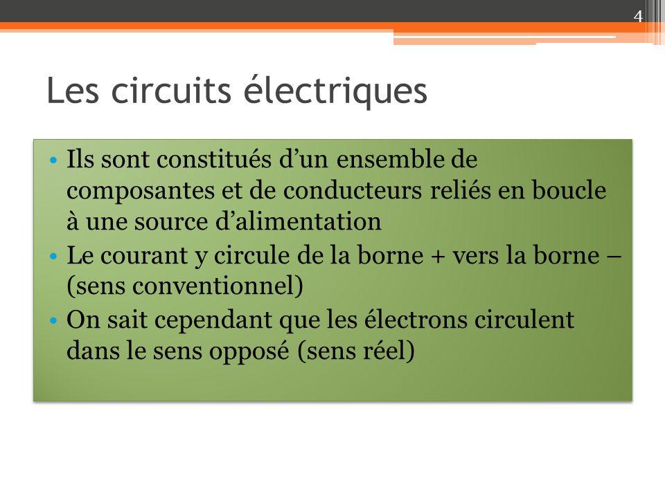 Les circuits électriques Ils sont constitués dun ensemble de composantes et de conducteurs reliés en boucle à une source dalimentation Le courant y circule de la borne + vers la borne – (sens conventionnel) On sait cependant que les électrons circulent dans le sens opposé (sens réel) Ils sont constitués dun ensemble de composantes et de conducteurs reliés en boucle à une source dalimentation Le courant y circule de la borne + vers la borne – (sens conventionnel) On sait cependant que les électrons circulent dans le sens opposé (sens réel) 4