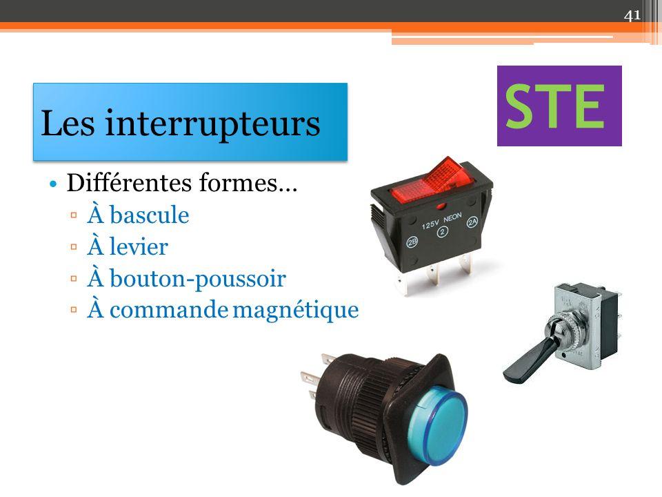 Les interrupteurs Différentes formes… À bascule À levier À bouton-poussoir À commande magnétique STE 41