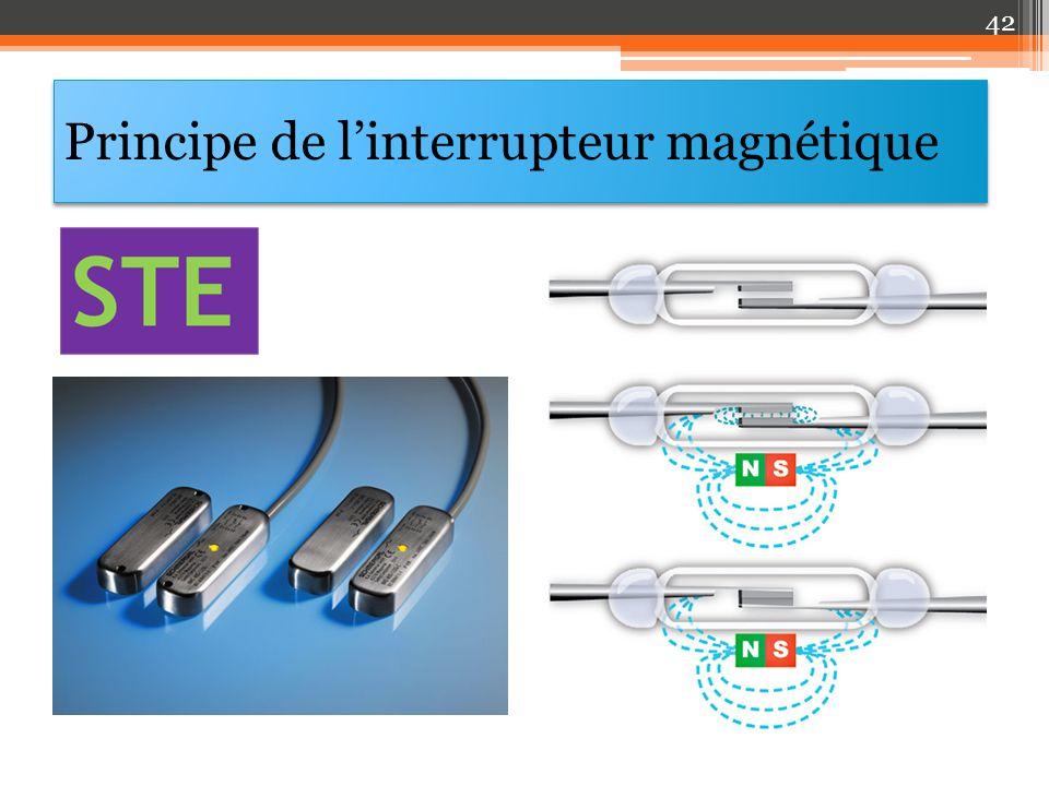 Principe de linterrupteur magnétique 42