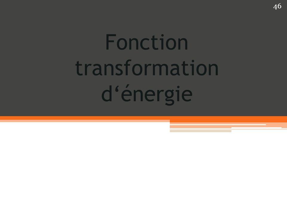 Fonction transformation dénergie 46
