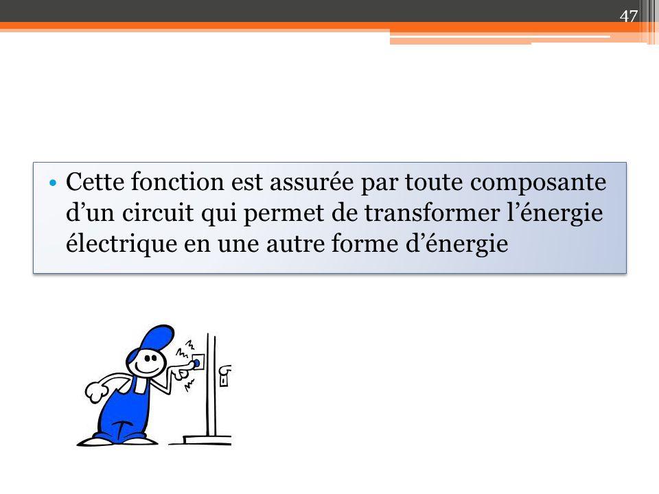 Cette fonction est assurée par toute composante dun circuit qui permet de transformer lénergie électrique en une autre forme dénergie 47