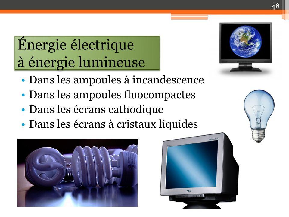 Énergie électrique à énergie lumineuse Dans les ampoules à incandescence Dans les ampoules fluocompactes Dans les écrans cathodique Dans les écrans à