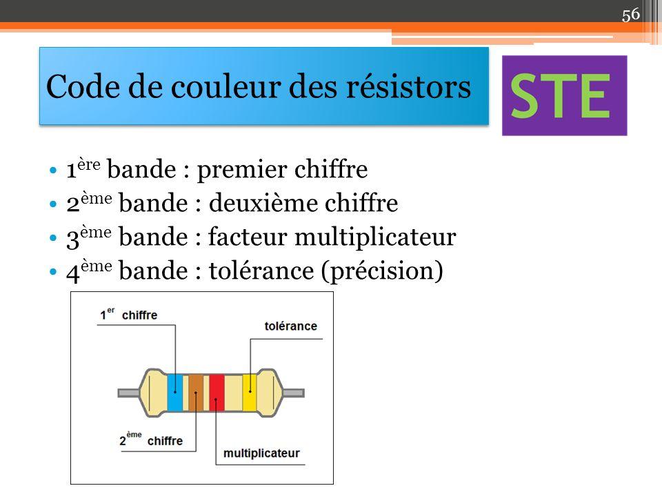 Code de couleur des résistors 1 ère bande : premier chiffre 2 ème bande : deuxième chiffre 3 ème bande : facteur multiplicateur 4 ème bande : toléranc
