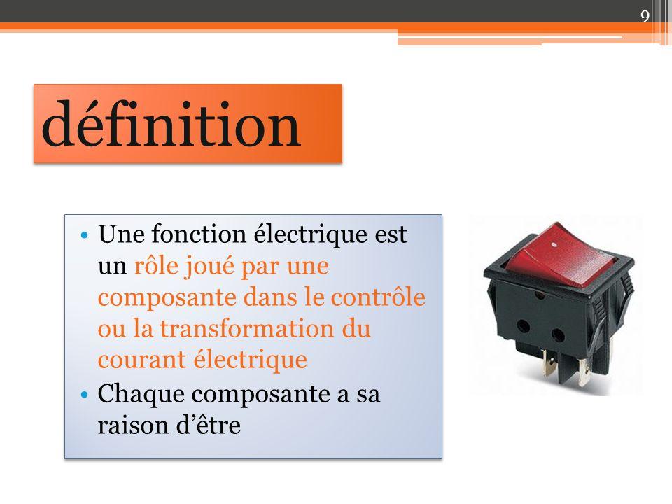 Une fonction électrique est un rôle joué par une composante dans le contrôle ou la transformation du courant électrique Chaque composante a sa raison dêtre Une fonction électrique est un rôle joué par une composante dans le contrôle ou la transformation du courant électrique Chaque composante a sa raison dêtre définition 9