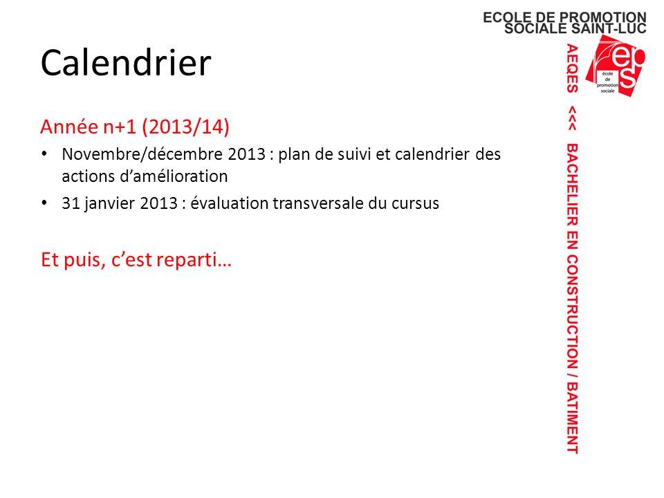 Calendrier Année n+1 (2013/14) Novembre/décembre 2013 : plan de suivi et calendrier des actions damélioration 31 janvier 2013 : évaluation transversale du cursus Et puis, cest reparti…