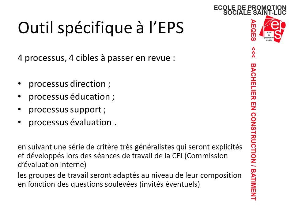 Outil spécifique à lEPS 4 processus, 4 cibles à passer en revue : processus direction ; processus éducation ; processus support ; processus évaluation.