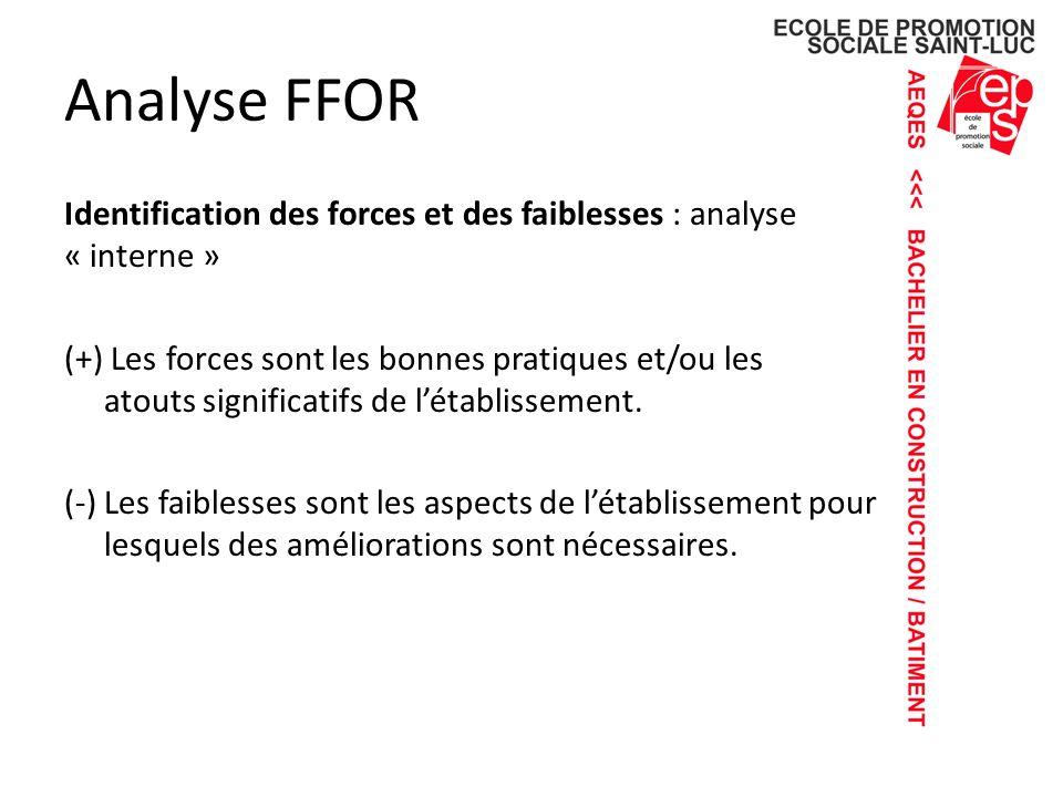 Analyse FFOR Identification des forces et des faiblesses : analyse « interne » (+) Les forces sont les bonnes pratiques et/ou les atouts significatifs de létablissement.
