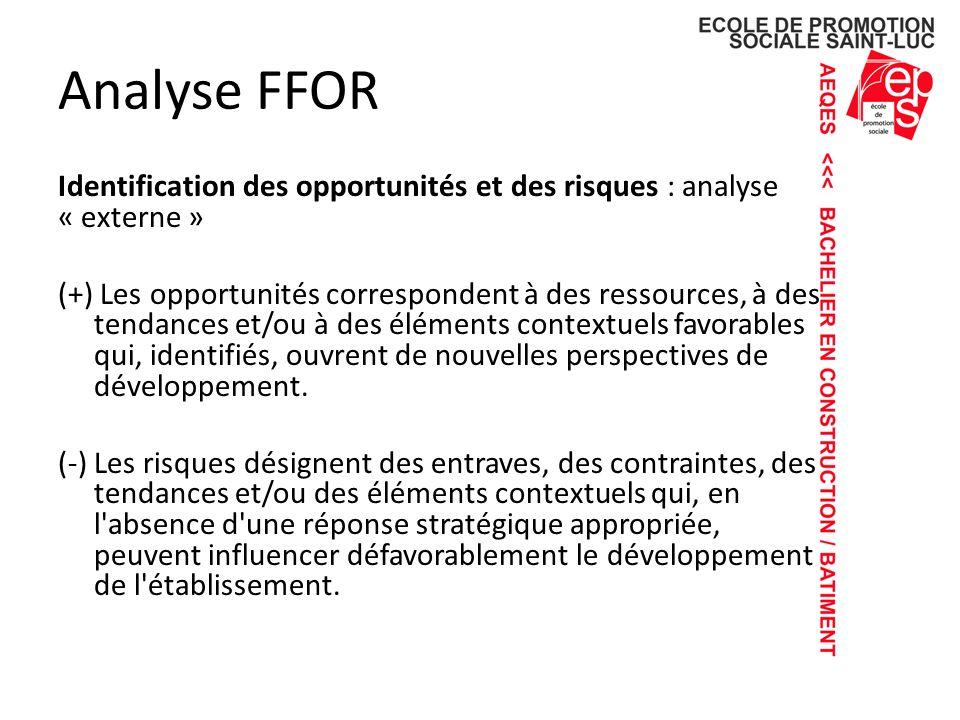 Analyse FFOR Identification des opportunités et des risques : analyse « externe » (+) Les opportunités correspondent à des ressources, à des tendances et/ou à des éléments contextuels favorables qui, identifiés, ouvrent de nouvelles perspectives de développement.