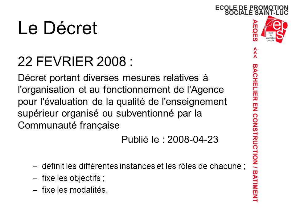 Concrètement 11 AVRIL 2008.