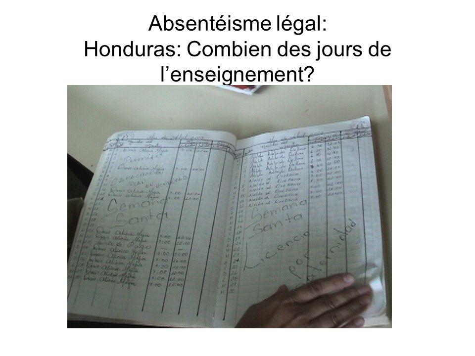 Absentéisme légal: Honduras: Combien des jours de lenseignement