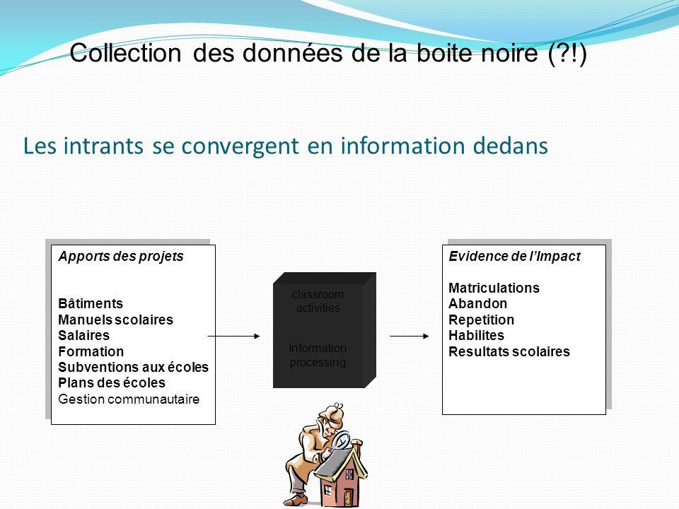 Ecoles de mauvaise qualité: enseignent information en séries, sans autres connections The heroes of the revolution are… The books of the bible are….