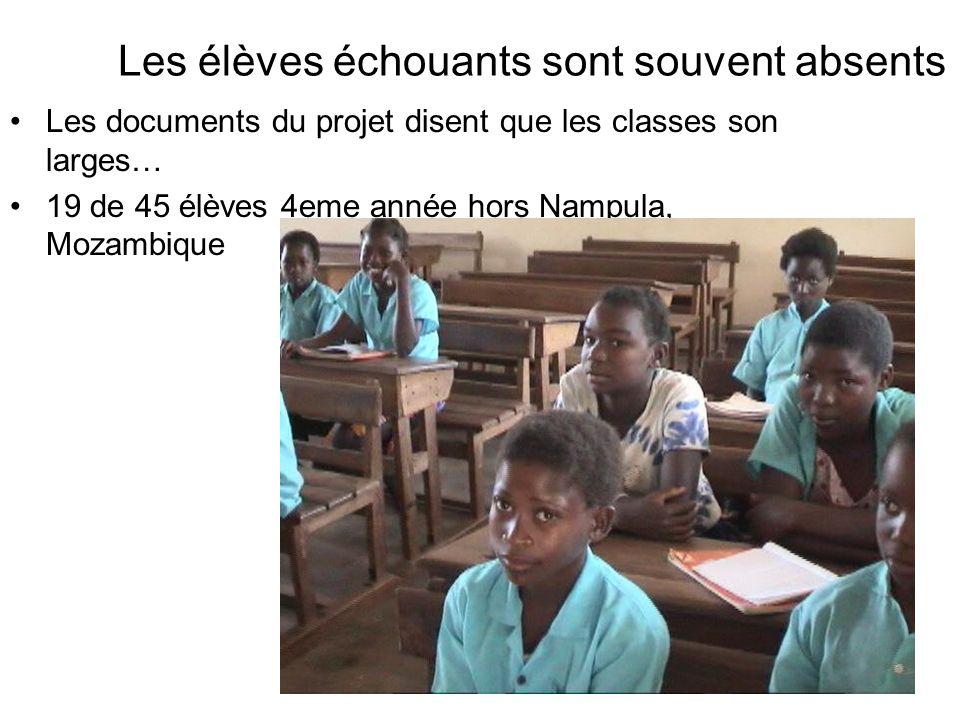 Les élèves échouants sont souvent absents Les documents du projet disent que les classes son larges… 19 de 45 élèves 4eme année hors Nampula, Mozambique
