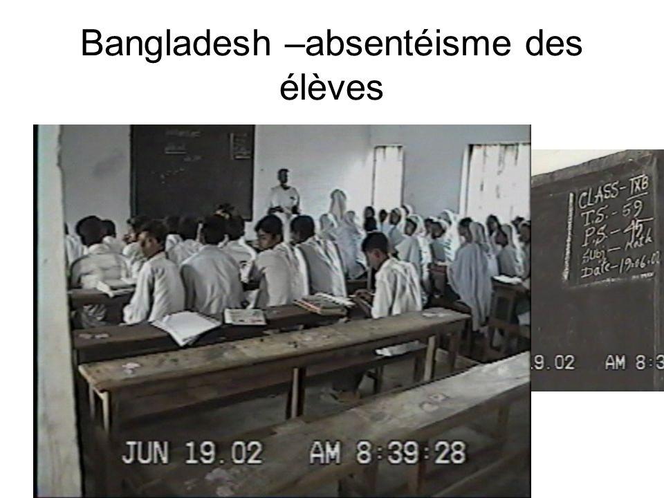 Bangladesh –absentéisme des élèves