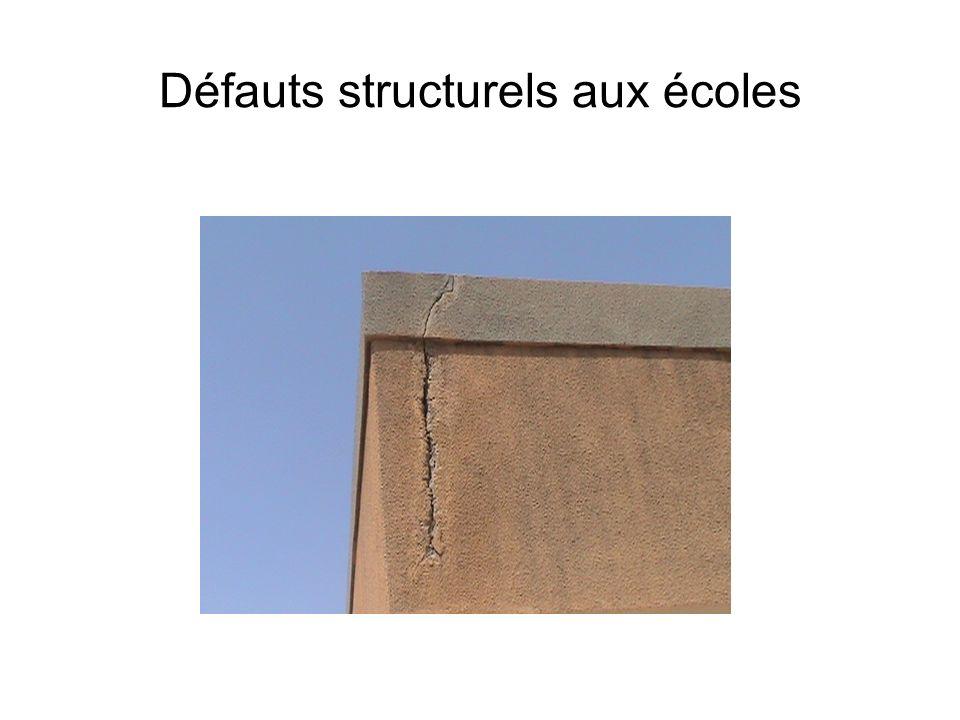 Défauts structurels aux écoles