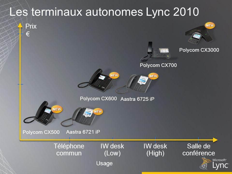 Prix Polycom CX700 IW desk (Low) IW desk (High) Téléphone commun Salle de conférence Polycom CX500 Aastra 6721 iP Polycom CX600 Aastra 6725 iP Polycom CX3000 Les terminaux autonomes Lync 2010 Usage