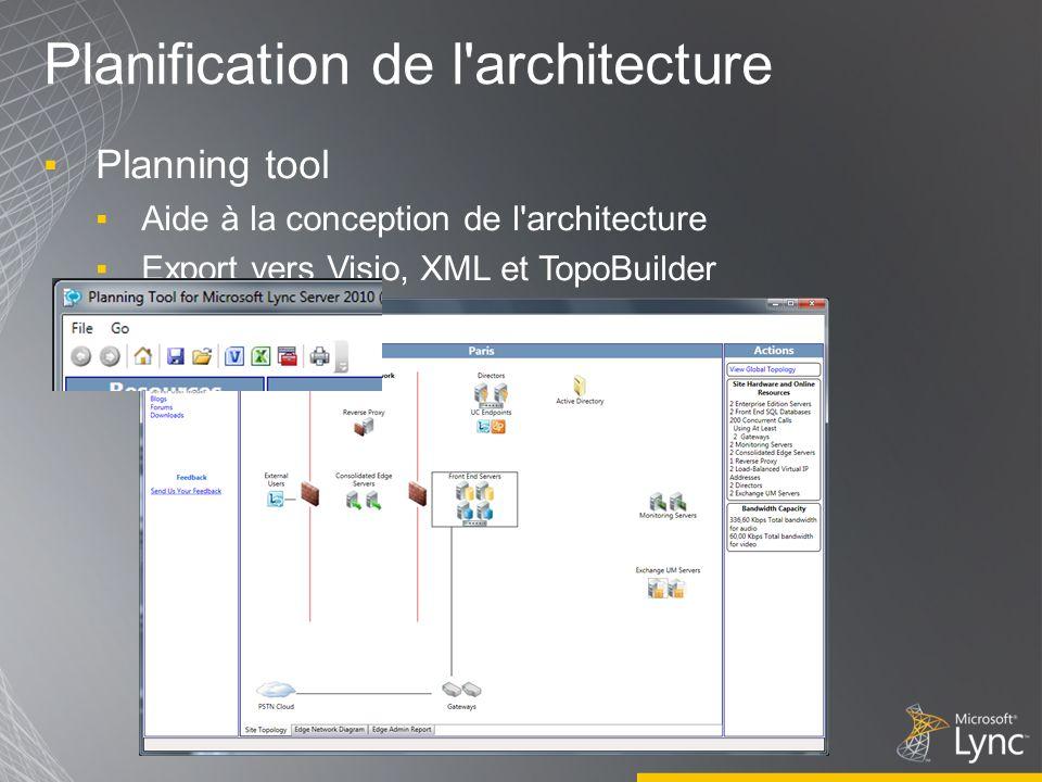Planification de l architecture Planning tool Aide à la conception de l architecture Export vers Visio, XML et TopoBuilder