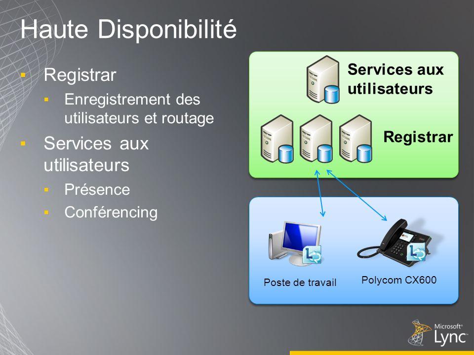 Haute Disponibilité Registrar Enregistrement des utilisateurs et routage Services aux utilisateurs Présence Conférencing Services aux utilisateurs Polycom CX600 Poste de travail Registrar