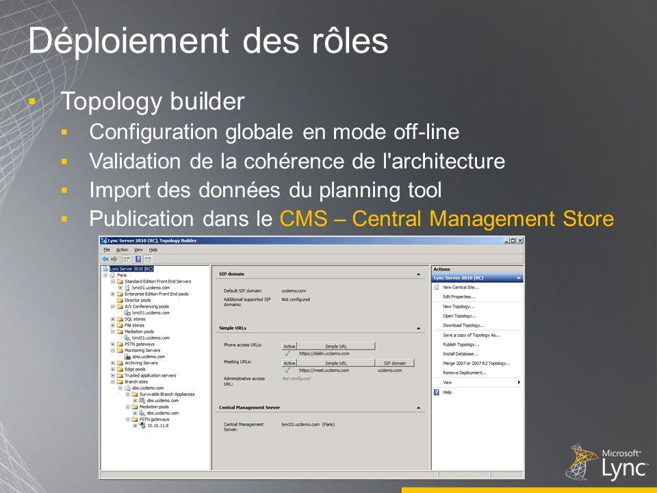 Déploiement des rôles Topology builder Configuration globale en mode off-line Validation de la cohérence de l architecture Import des données du planning tool Publication dans le CMS – Central Management Store
