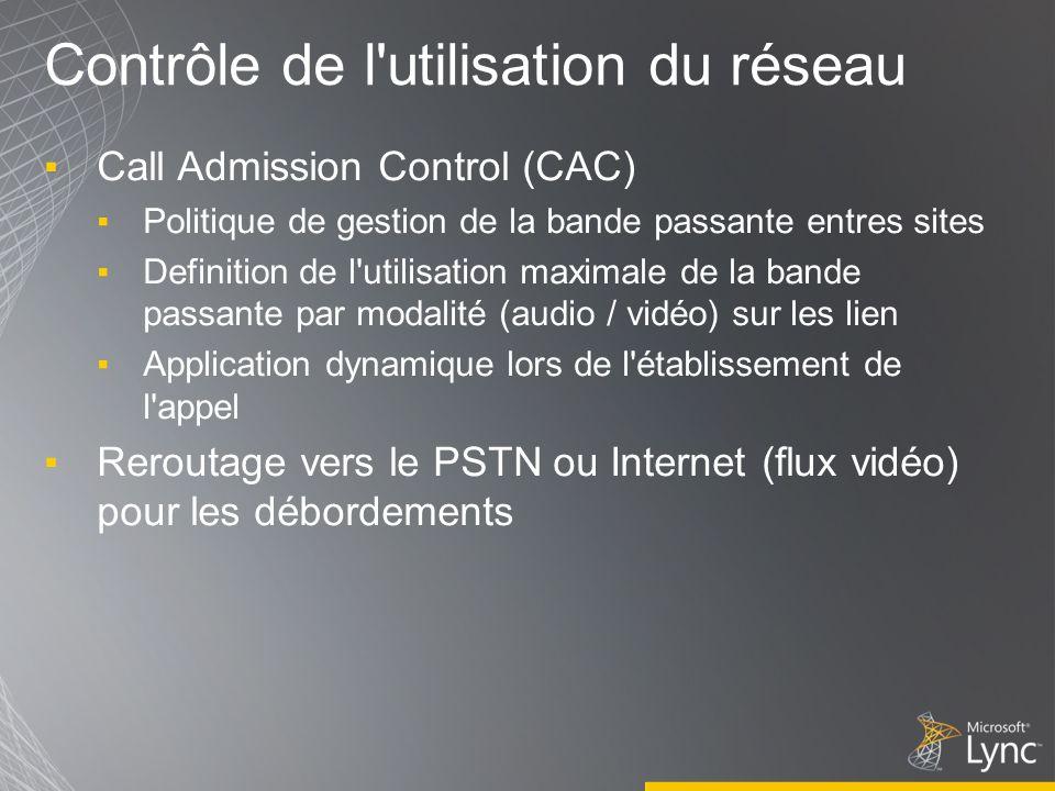Contrôle de l utilisation du réseau Call Admission Control (CAC) Politique de gestion de la bande passante entres sites Definition de l utilisation maximale de la bande passante par modalité (audio / vidéo) sur les lien Application dynamique lors de l établissement de l appel Reroutage vers le PSTN ou Internet (flux vidéo) pour les débordements