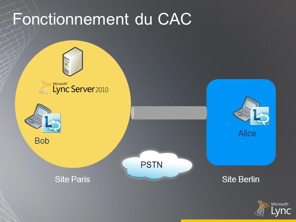 Fonctionnement du CAC Site ParisSite Berlin Alice Bob PSTN