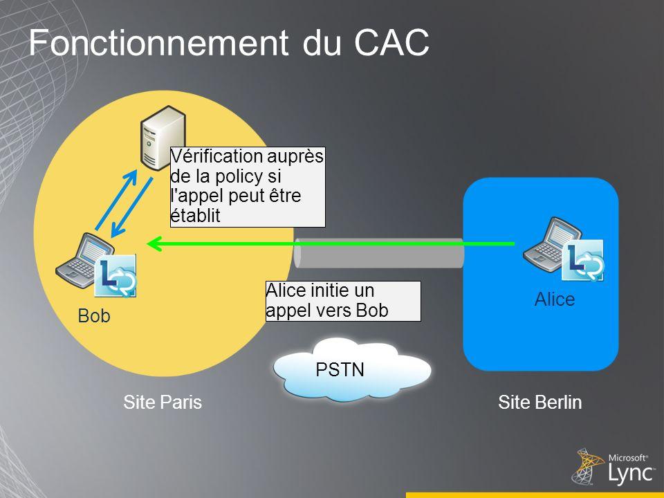Fonctionnement du CAC Site ParisSite Berlin Alice Bob Vérification auprès de la policy si l appel peut être établit Alice initie un appel vers Bob PSTN