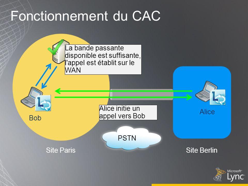 Fonctionnement du CAC Site ParisSite Berlin Alice Bob La bande passante disponible est suffisante, l appel est établit sur le WAN Alice initie un appel vers Bob PSTN