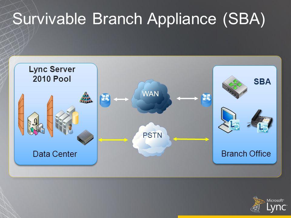 Survivable Branch Appliance (SBA) Data Center Lync Server 2010 Pool SBA Branch Office WAN PSTN