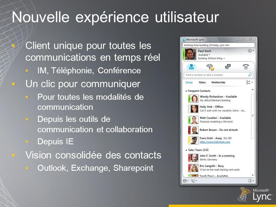 Nouvelle expérience utilisateur Client unique pour toutes les communications en temps réel IM, Téléphonie, Conférence Un clic pour communiquer Pour to