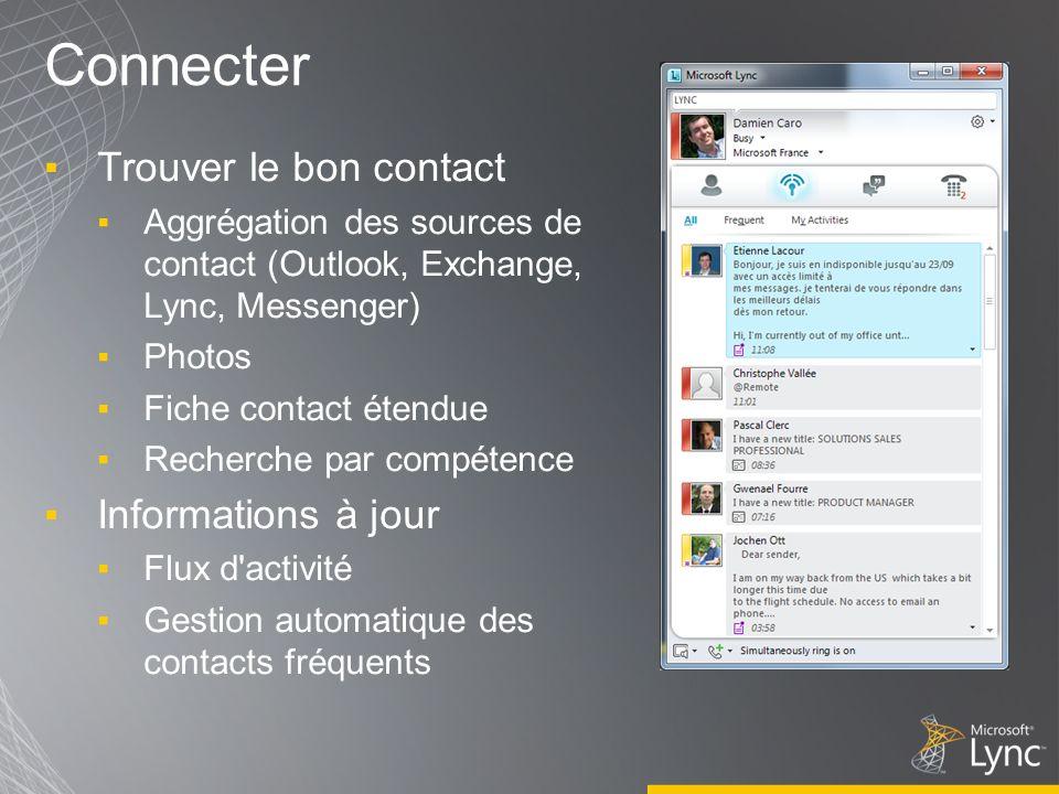 Connecter Trouver le bon contact Aggrégation des sources de contact (Outlook, Exchange, Lync, Messenger) Photos Fiche contact étendue Recherche par compétence Informations à jour Flux d activité Gestion automatique des contacts fréquents
