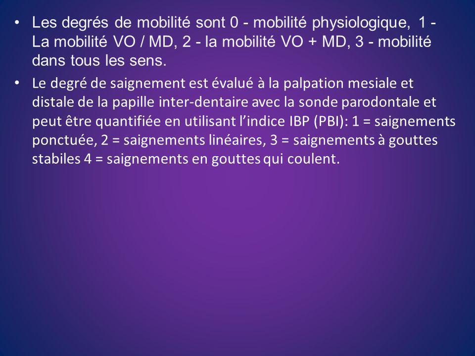 Les degrés de mobilité sont 0 - mobilité physiologique, 1 - La mobilité VO / MD, 2 - la mobilité VO + MD, 3 - mobilité dans tous les sens. Le degré de