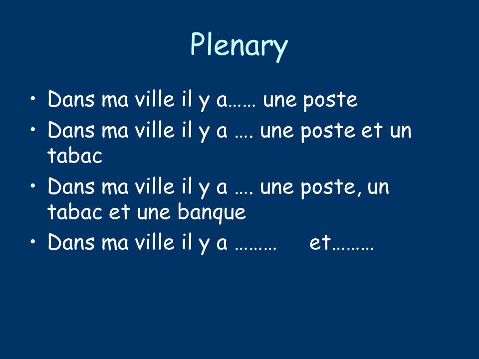 Plenary Dans ma ville il y a…… une poste Dans ma ville il y a ….