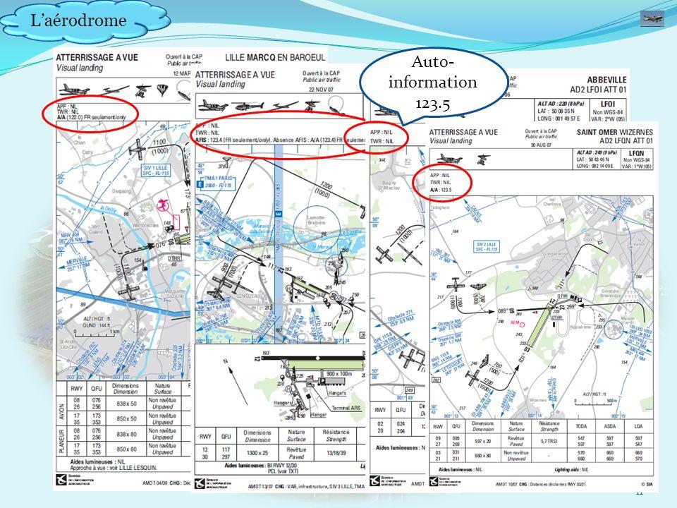 Laérodrome 11 Auto- information 123.5