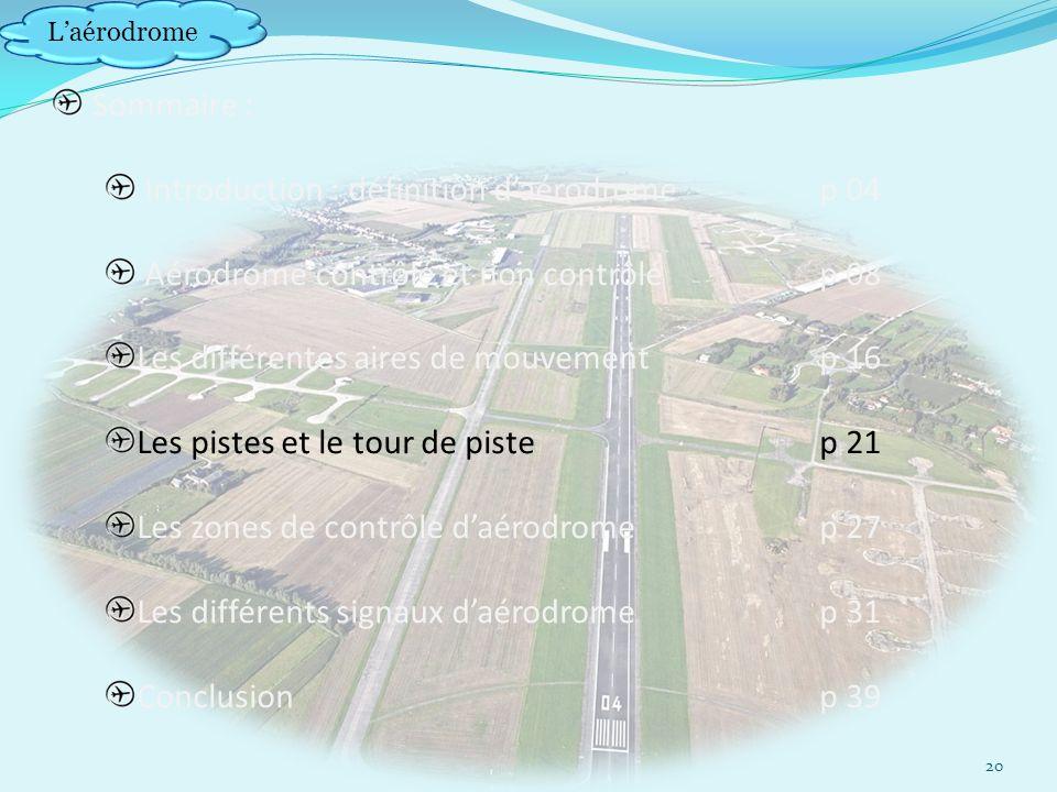 Laérodrome Sommaire : Introduction : définition daérodrome p 04 Aérodrome contrôlé et non contrôlép 08 Les différentes aires de mouvement p 16 Les pistes et le tour de pistep 21 Les zones de contrôle daérodrome p 27 Les différents signaux daérodromep 31 Conclusionp 39 20