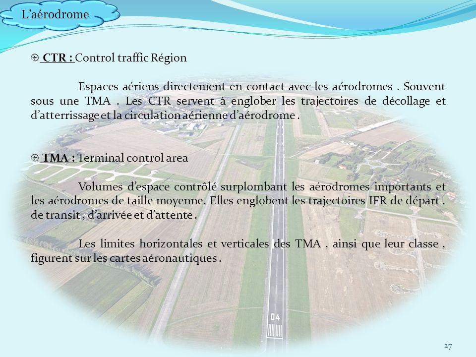 Laérodrome 27 CTR : Control traffic Région Espaces aériens directement en contact avec les aérodromes.