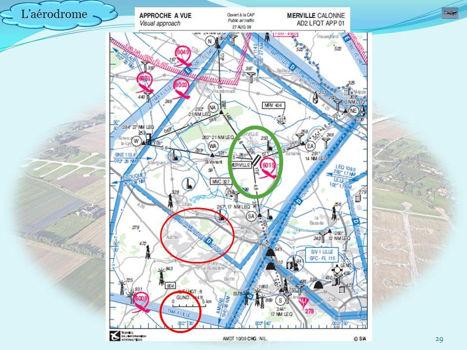 Laérodrome 29