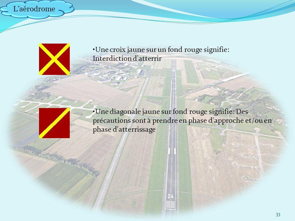 Laérodrome 33 Une croix jaune sur un fond rouge signifie: Interdiction d atterrir Une diagonale jaune sur fond rouge signifie: Des précautions sont à prendre en phase d approche et/ou en phase d atterrissage