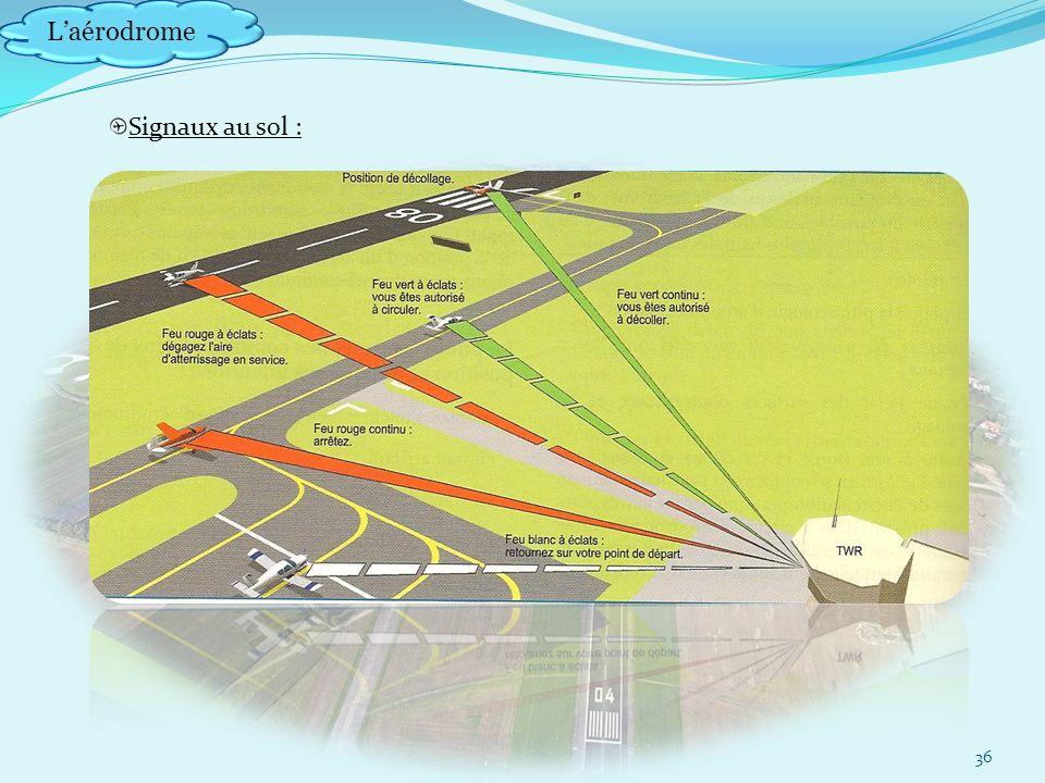 Laérodrome 36 Signaux au sol :