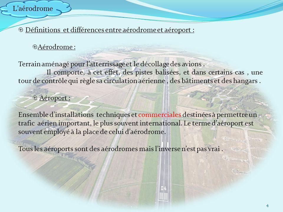 4 Définitions et différences entre aérodrome et aéroport : Aérodrome : Terrain aménagé pour latterrissage et le décollage des avions.