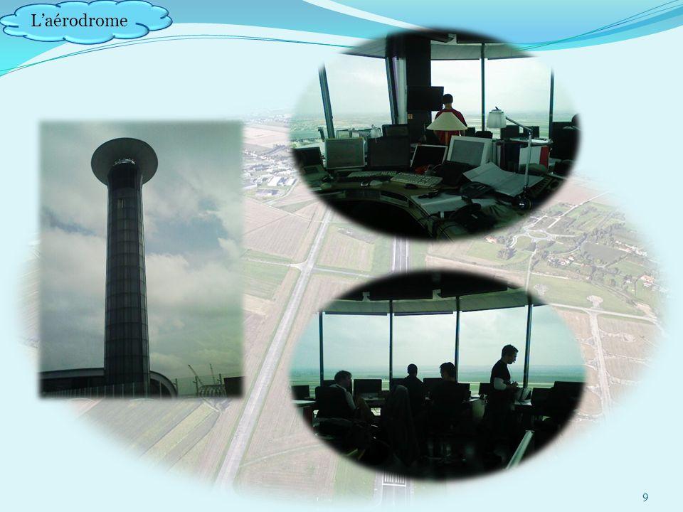 10 Aérodrome Non Contrôlé : Le service du contrôle daérodrome nest pas rendu.