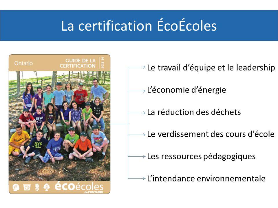 La certification ÉcoÉcoles Le travail déquipe et le leadership Léconomie dénergie La réduction des déchets Le verdissement des cours décole Les ressources pédagogiques Lintendance environnementale