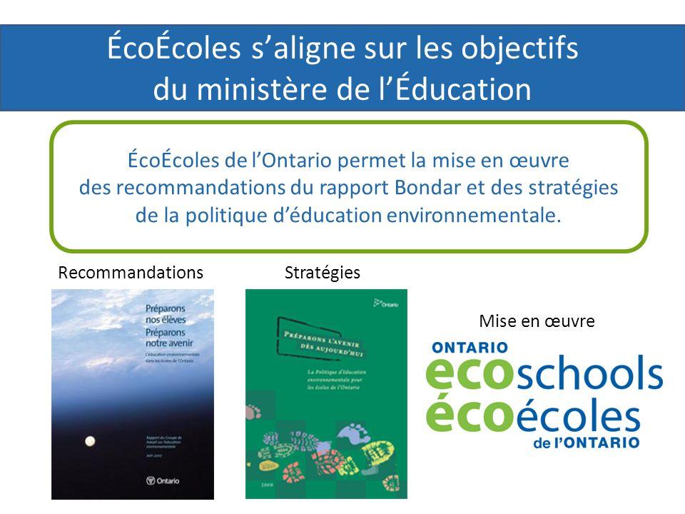 RecommandationsStratégies ÉcoÉcoles de lOntario permet la mise en œuvre des recommandations du rapport Bondar et des stratégies de la politique déducation environnementale.